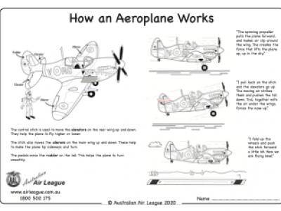 How An Aeroplane Works