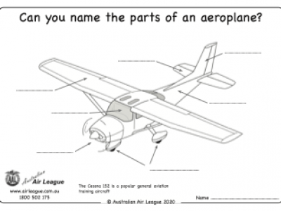 Parts of an Aeroplane